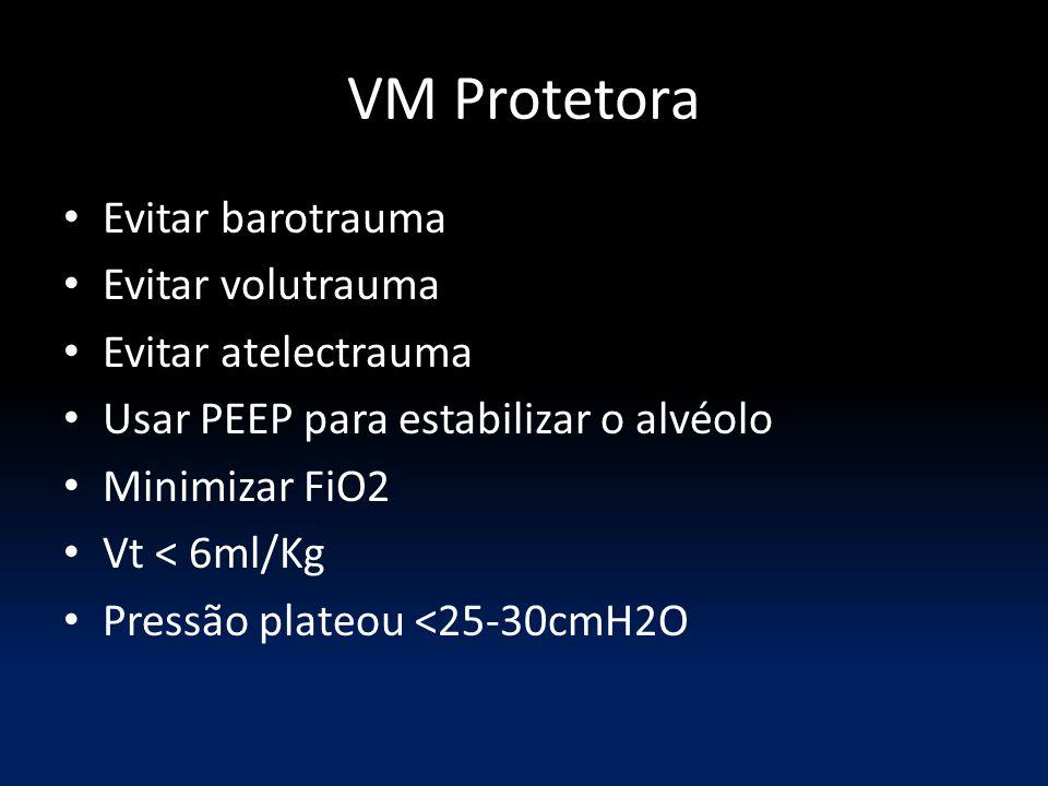 VM Protetora Evitar barotrauma Evitar volutrauma Evitar atelectrauma Usar PEEP para estabilizar o alvéolo Minimizar FiO2 Vt < 6ml/Kg Pressão plateou <25-30cmH2O