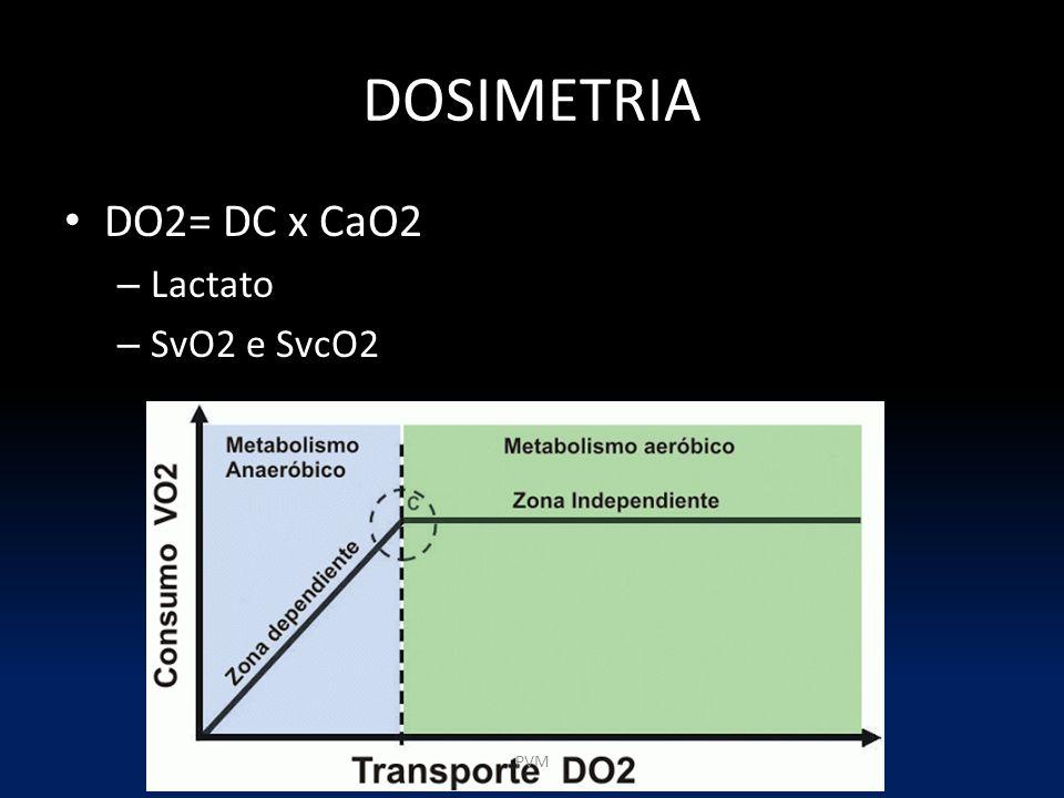DOSIMETRIA DO2= DC x CaO2 – Lactato – SvO2 e SvcO2 PVM