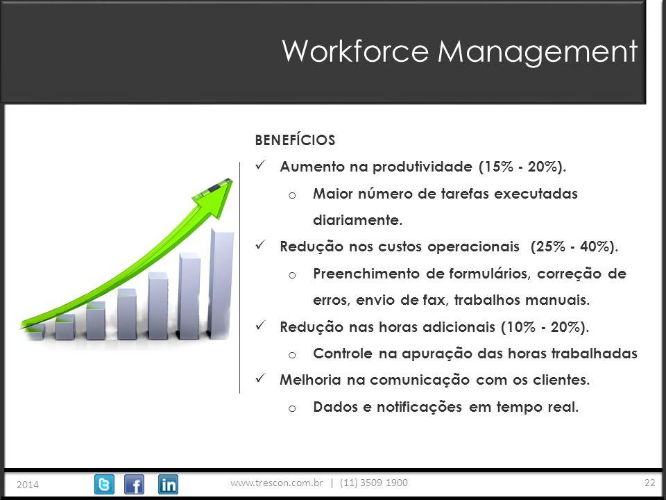 www.trescon.com.br | (11) 3509 1900 2014 22 Workforce Management BENEFÍCIOS Aumento na produtividade (15% - 20%).