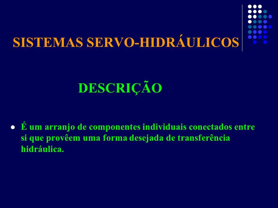 SISTEMAS SERVO-HIDRÁULICOS É um arranjo de componentes individuais conectados entre si que provêem uma forma desejada de transferência hidráulica. DES
