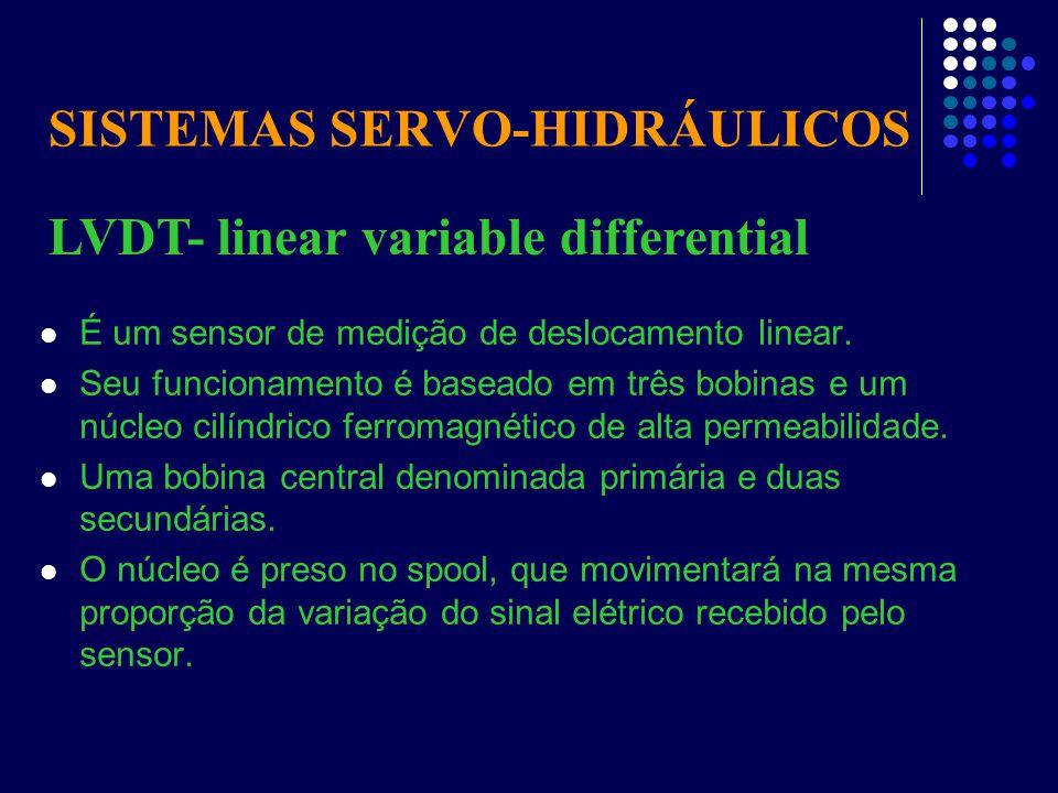 SISTEMAS SERVO-HIDRÁULICOS É um sensor de medição de deslocamento linear. Seu funcionamento é baseado em três bobinas e um núcleo cilíndrico ferromagn