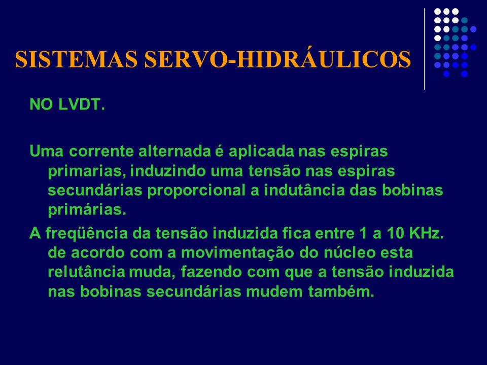 SISTEMAS SERVO-HIDRÁULICOS NO LVDT. Uma corrente alternada é aplicada nas espiras primarias, induzindo uma tensão nas espiras secundárias proporcional