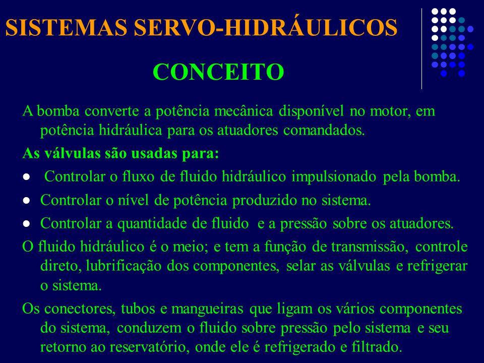SERVO-VÁLVULA REGULADORA DE FLUXO SISTEMAS SERVO-HIDRÁULICOS