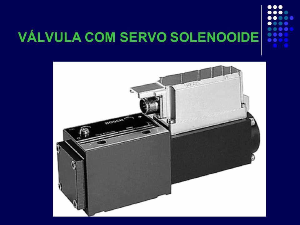 SISTEMAS SERVO-HIDRÁULICOS É um sensor de medição de deslocamento linear.