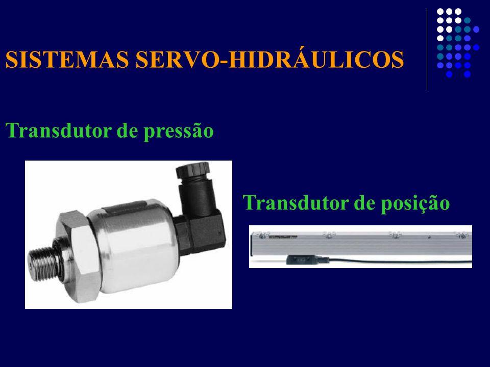SISTEMAS SERVO-HIDRÁULICOS Transdutor de pressão Transdutor de posição