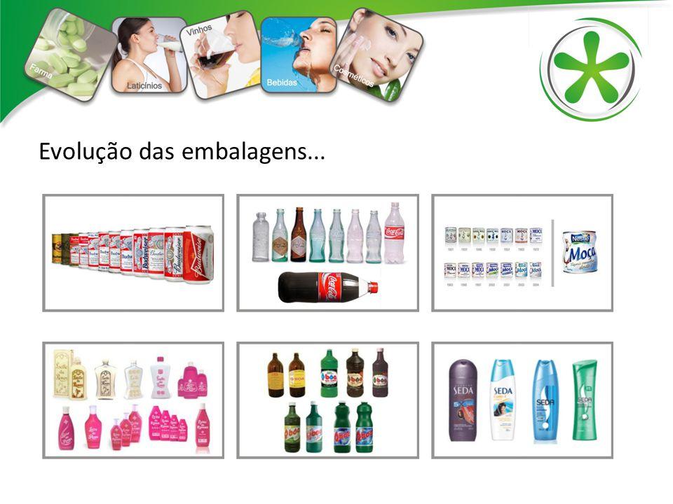 Evolução das embalagens...