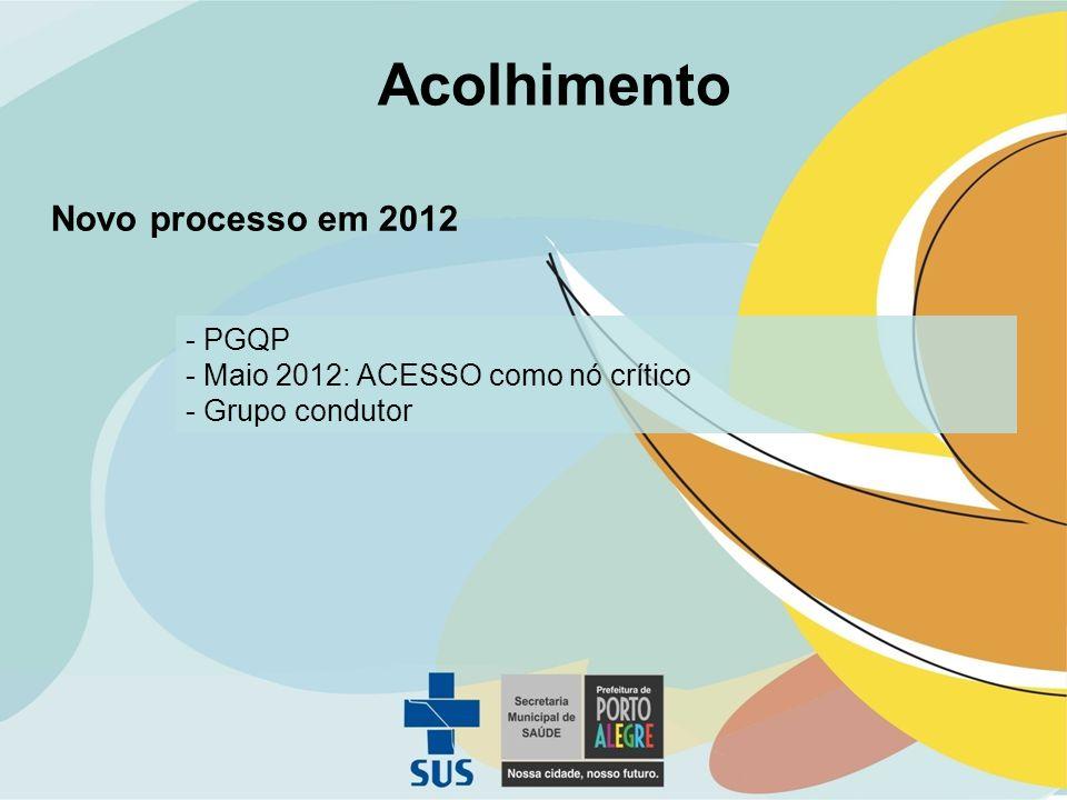 Acolhimento Novo processo em 2012 - PGQP - Maio 2012: ACESSO como nó crítico - Grupo condutor