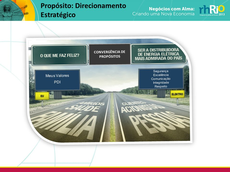 Propósito: Direcionamento Estratégico Meus Valores PDI Segurança Excelência Comunicação Integridade Respeito CONVERGÊNCIA DE PROPÓSITOS