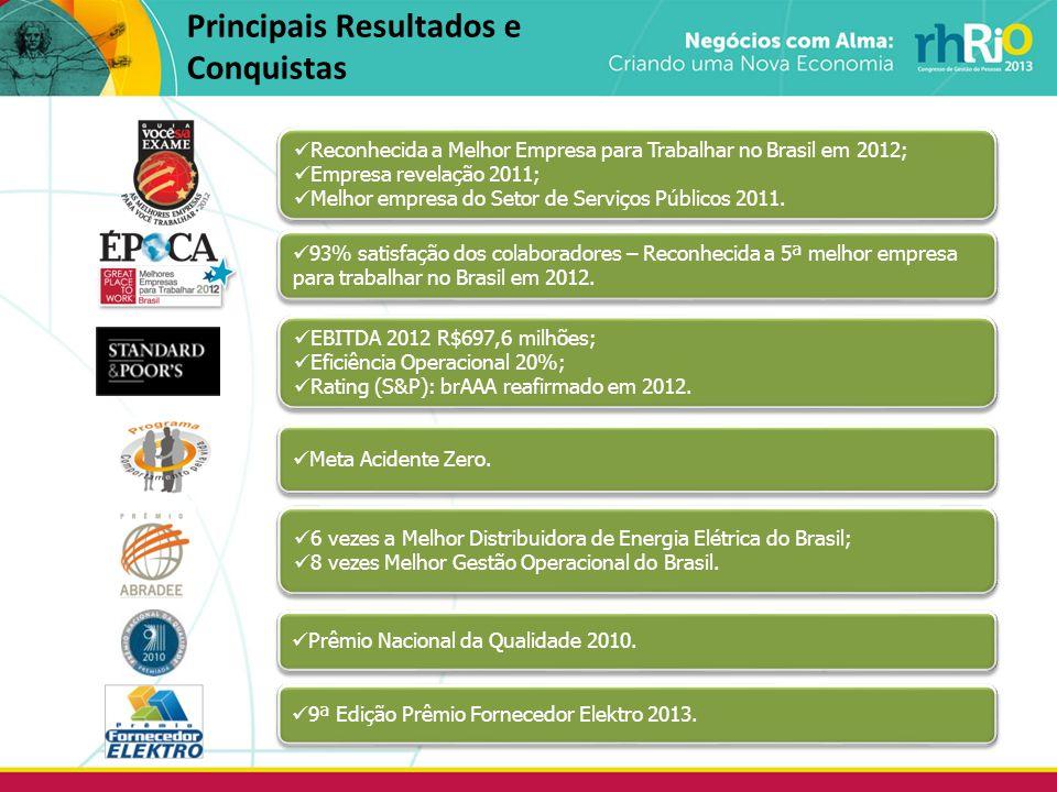 Principais Resultados e Conquistas Reconhecida a Melhor Empresa para Trabalhar no Brasil em 2012; Empresa revelação 2011; Melhor empresa do Setor de S