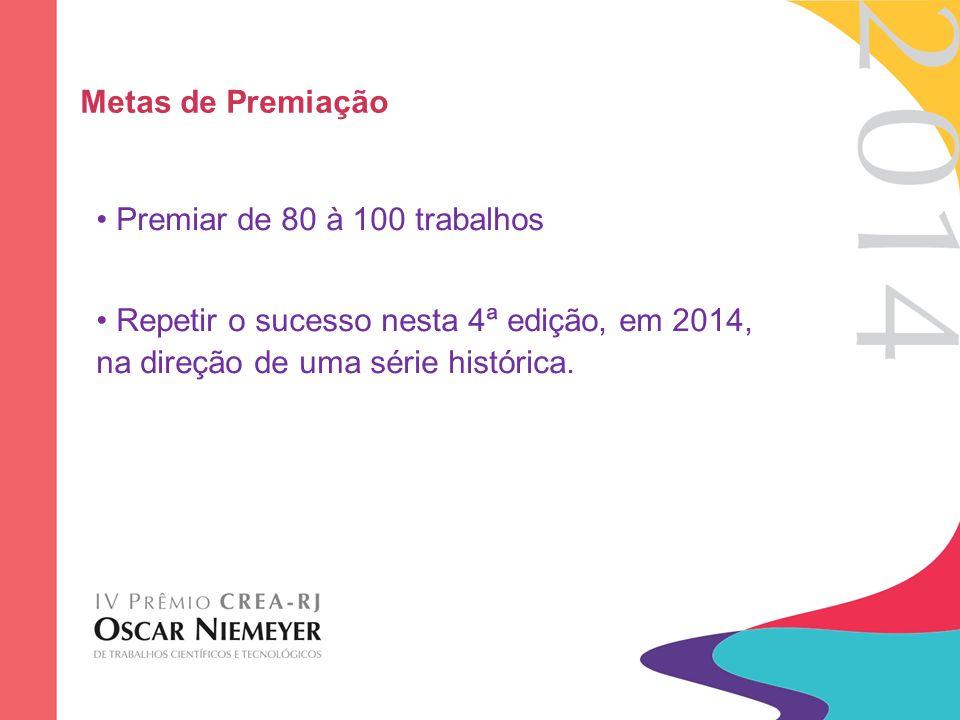 Metas de Premiação Premiar de 80 à 100 trabalhos Repetir o sucesso nesta 4ª edição, em 2014, na direção de uma série histórica.