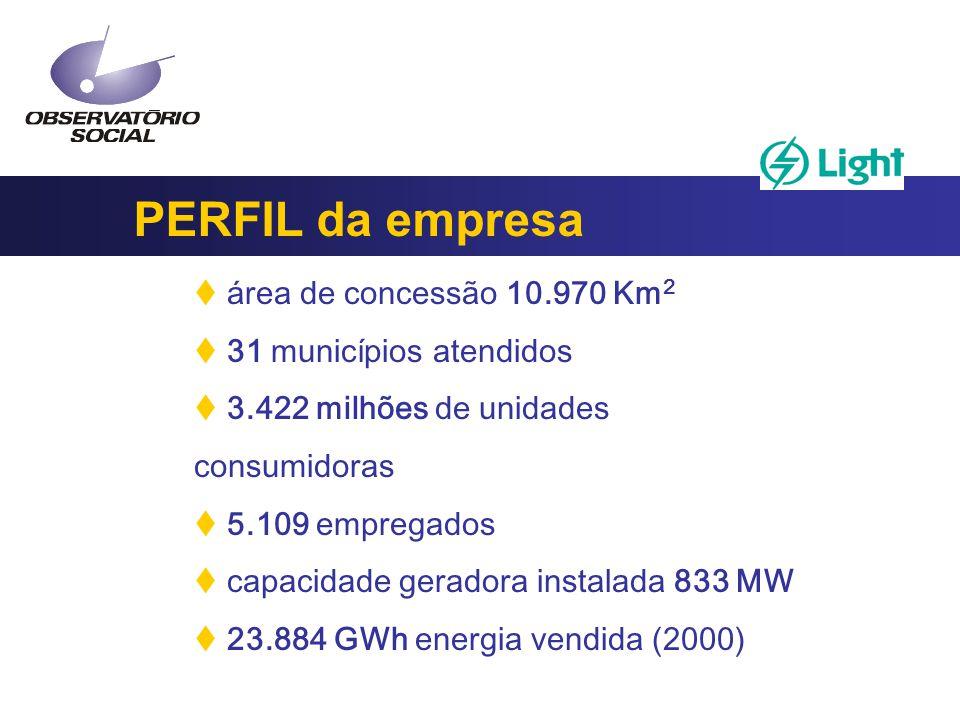  área de concessão 10.970 Km 2  31 municípios atendidos  3.422 milhões de unidades consumidoras  5.109 empregados  capacidade geradora instalada 833 MW  23.884 GWh energia vendida (2000) PERFIL da empresa