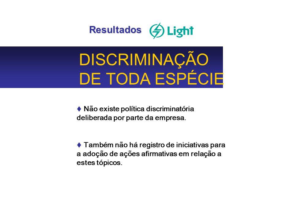 DISCRIMINAÇÃO DE TODA ESPÉCIE Resultados  Não existe política discriminatória deliberada por parte da empresa.