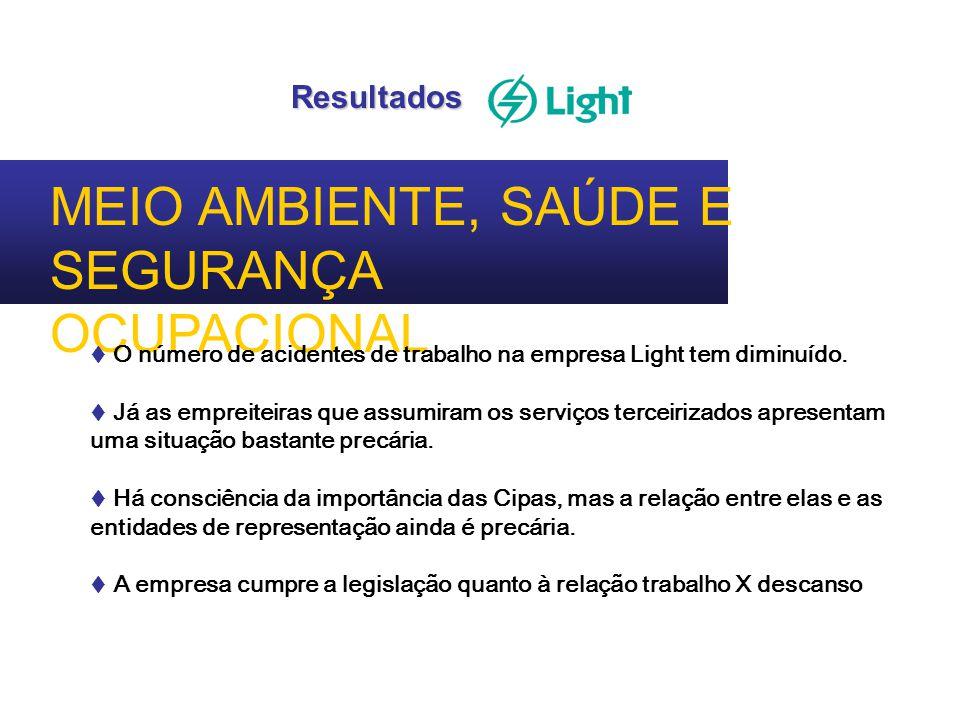 MEIO AMBIENTE, SAÚDE E SEGURANÇA OCUPACIONAL Resultados  O número de acidentes de trabalho na empresa Light tem diminuído.