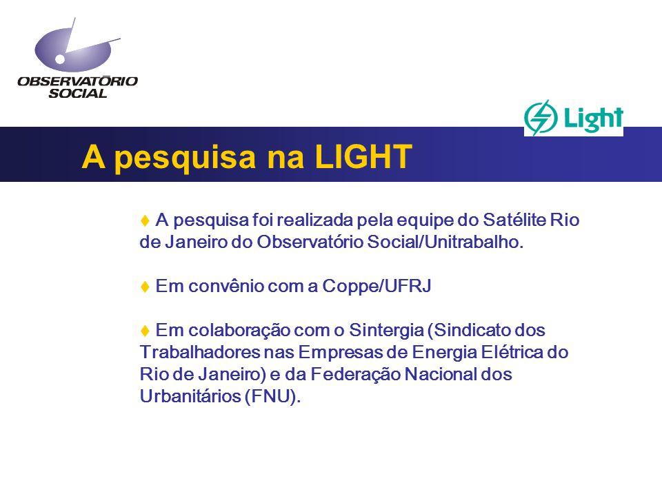 A pesquisa foi realizada pela equipe do Satélite Rio de Janeiro do Observatório Social/Unitrabalho.