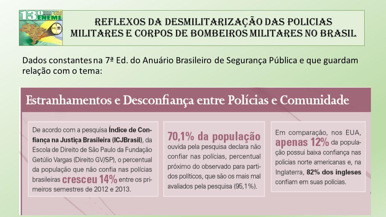 Dados constantes na 7ª Ed. do Anuário Brasileiro de Segurança Pública e que guardam relação com o tema: