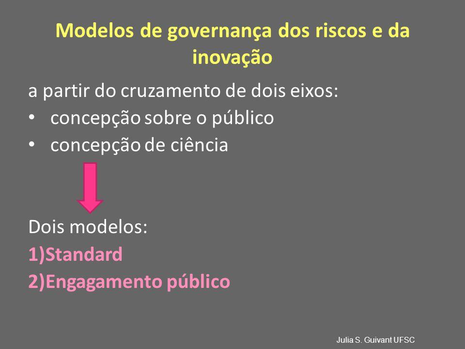 Modelos de governança dos riscos e da inovação a partir do cruzamento de dois eixos: concepção sobre o público concepção de ciência Dois modelos: 1)Standard 2)Engagamento público Julia S.