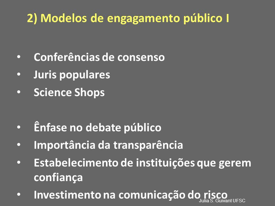 Conferências de consenso Juris populares Science Shops Ênfase no debate público Importância da transparência Estabelecimento de instituições que gerem confiança Investimento na comunicação do risco Julia S.