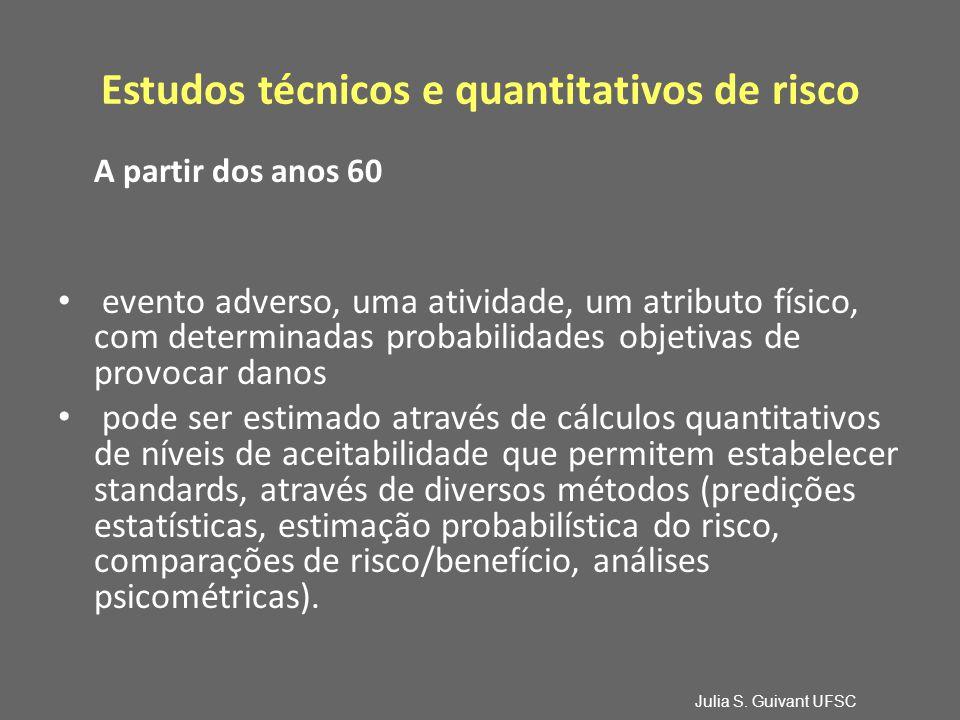 Estudos técnicos e quantitativos de risco Estimação Avaliação Administração  Comunicação Julia S.