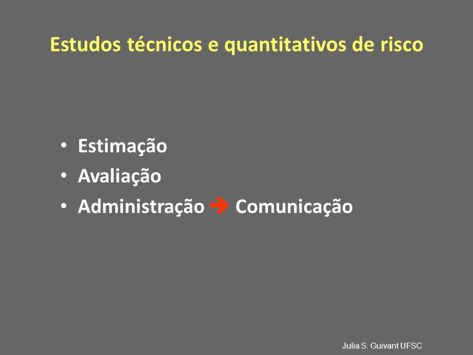 Experiência no Brasil 2009 Caso do Feijão-transgênico Problem Formulation and Options Assessment (PFOA) methodology Projeto Piloto de Avaliação Ambiental e Social de Riscos de OGMs (PAR)