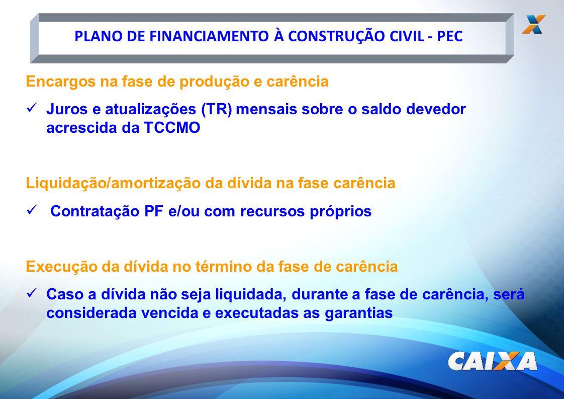 PLANO DE FINANCIAMENTO À CONSTRUÇÃO CIVIL - PEC Encargos na fase de produção e carência Juros e atualizações (TR) mensais sobre o saldo devedor acresc