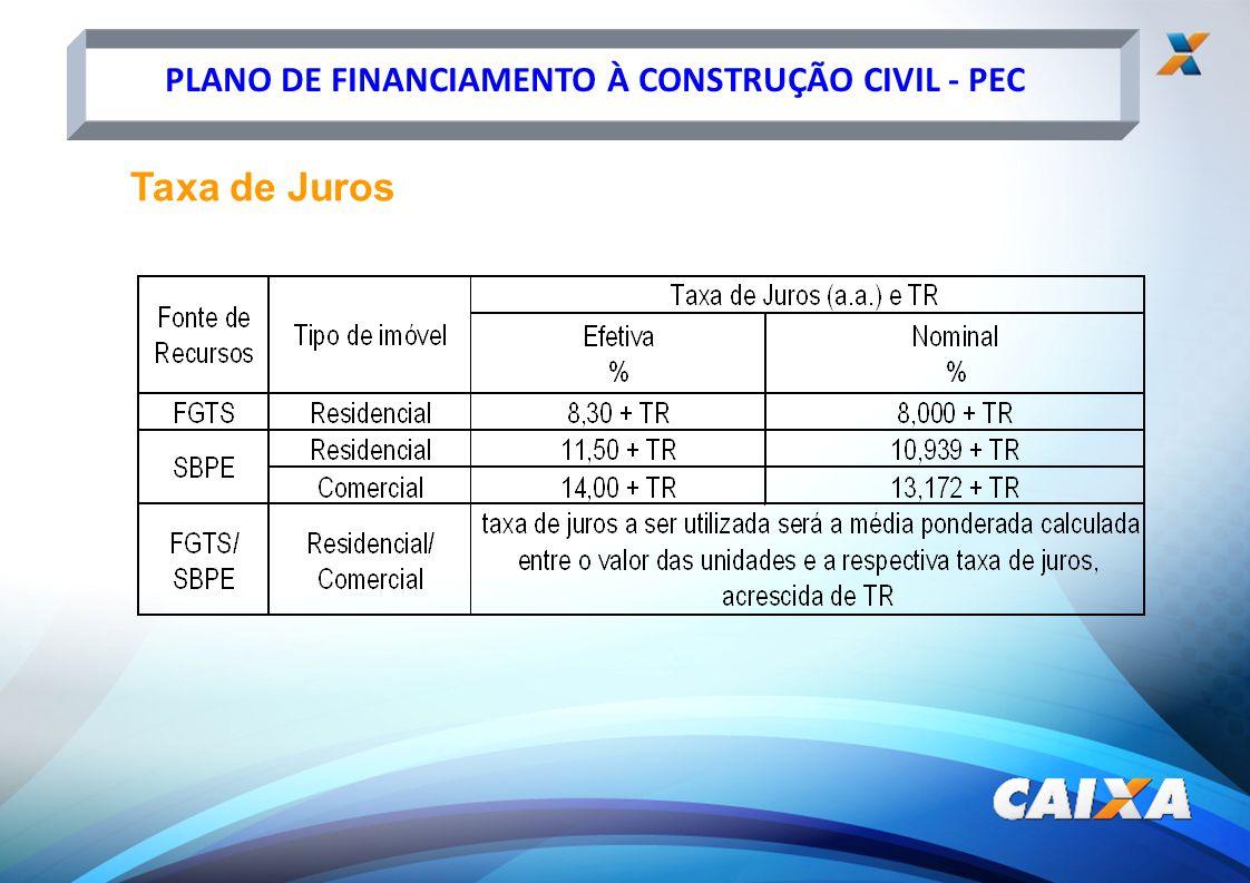 PLANO DE FINANCIAMENTO À CONSTRUÇÃO CIVIL - PEC Taxa de Juros
