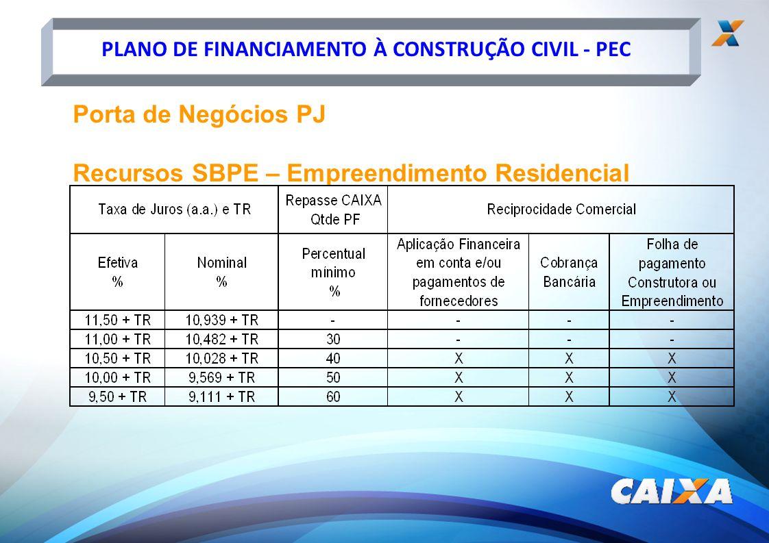 PLANO DE FINANCIAMENTO À CONSTRUÇÃO CIVIL - PEC Porta de Negócios PJ Recursos SBPE – Empreendimento Residencial