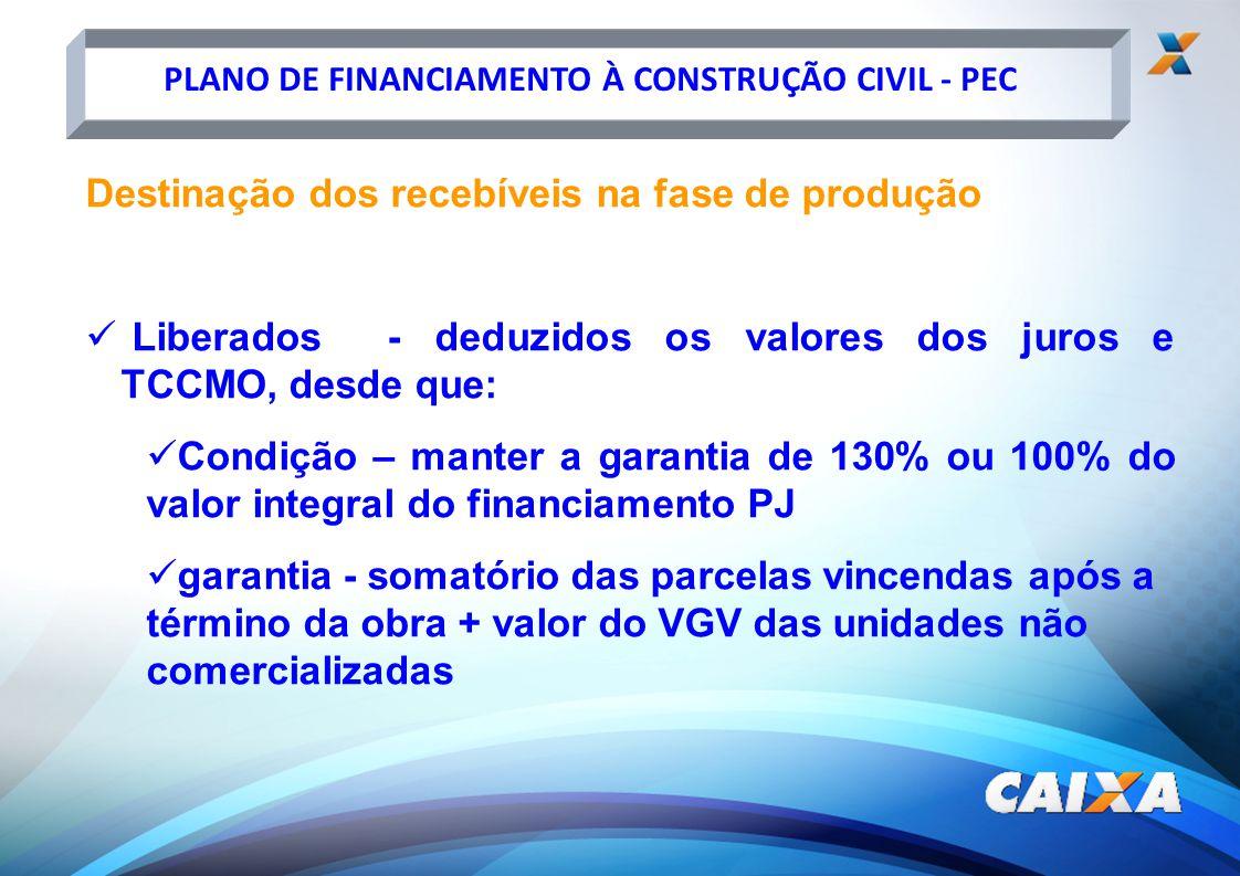 PLANO DE FINANCIAMENTO À CONSTRUÇÃO CIVIL - PEC Destinação dos recebíveis na fase de produção Liberados - deduzidos os valores dos juros e TCCMO, desd