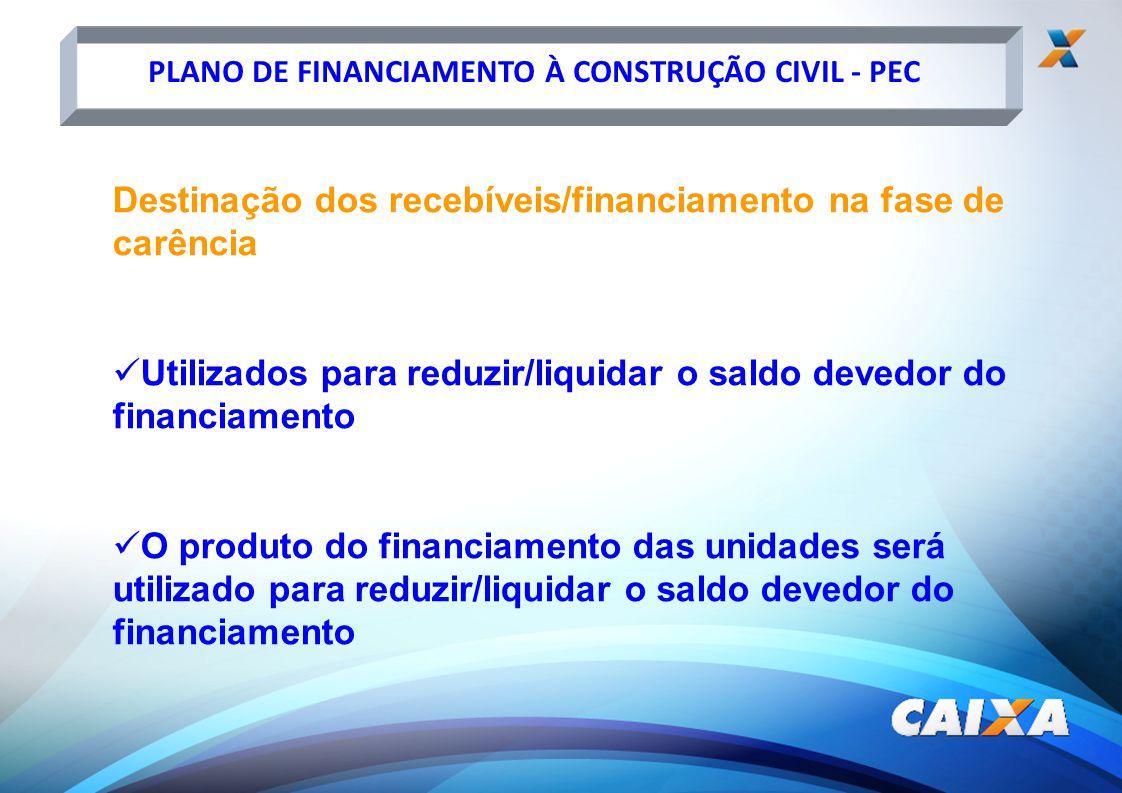 PLANO DE FINANCIAMENTO À CONSTRUÇÃO CIVIL - PEC Destinação dos recebíveis/financiamento na fase de carência Utilizados para reduzir/liquidar o saldo d