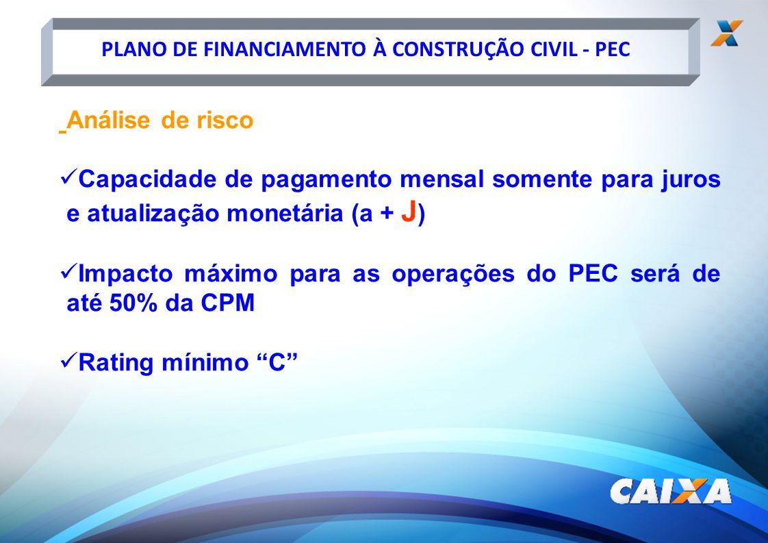 PLANO DE FINANCIAMENTO À CONSTRUÇÃO CIVIL - PEC Análise de risco Capacidade de pagamento mensal somente para juros e atualização monetária (a + J ) Im