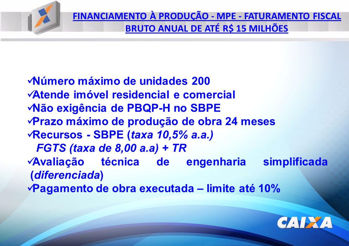 FINANCIAMENTO À PRODUÇÃO - MPE - FATURAMENTO FISCAL BRUTO ANUAL DE ATÉ R$ 15 MILHÕES Número máximo de unidades 200 Atende imóvel residencial e comerci