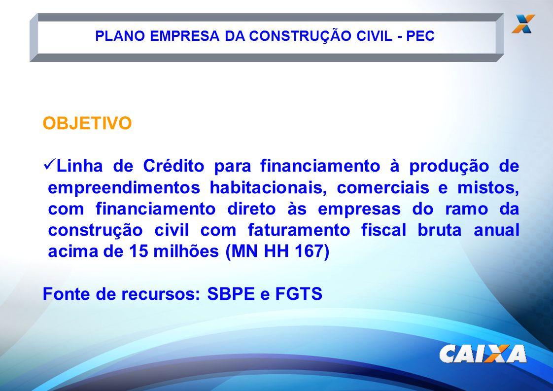 OBJETIVO Linha de Crédito para financiamento à produção de empreendimentos habitacionais, comerciais e mistos, com financiamento direto às empresas do