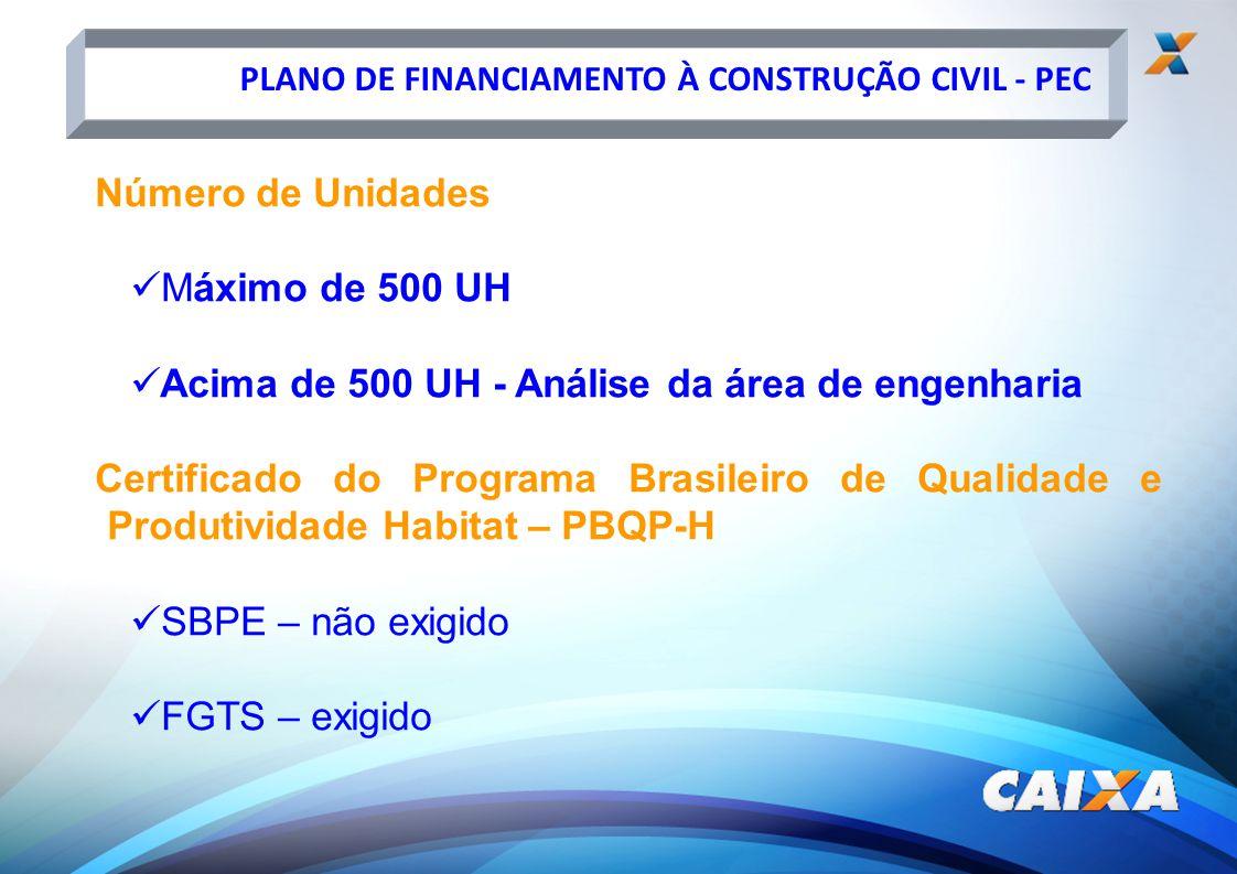 PLANO DE FINANCIAMENTO À CONSTRUÇÃO CIVIL - PEC Número de Unidades Máximo de 500 UH Acima de 500 UH - Análise da área de engenharia Certificado do Pro