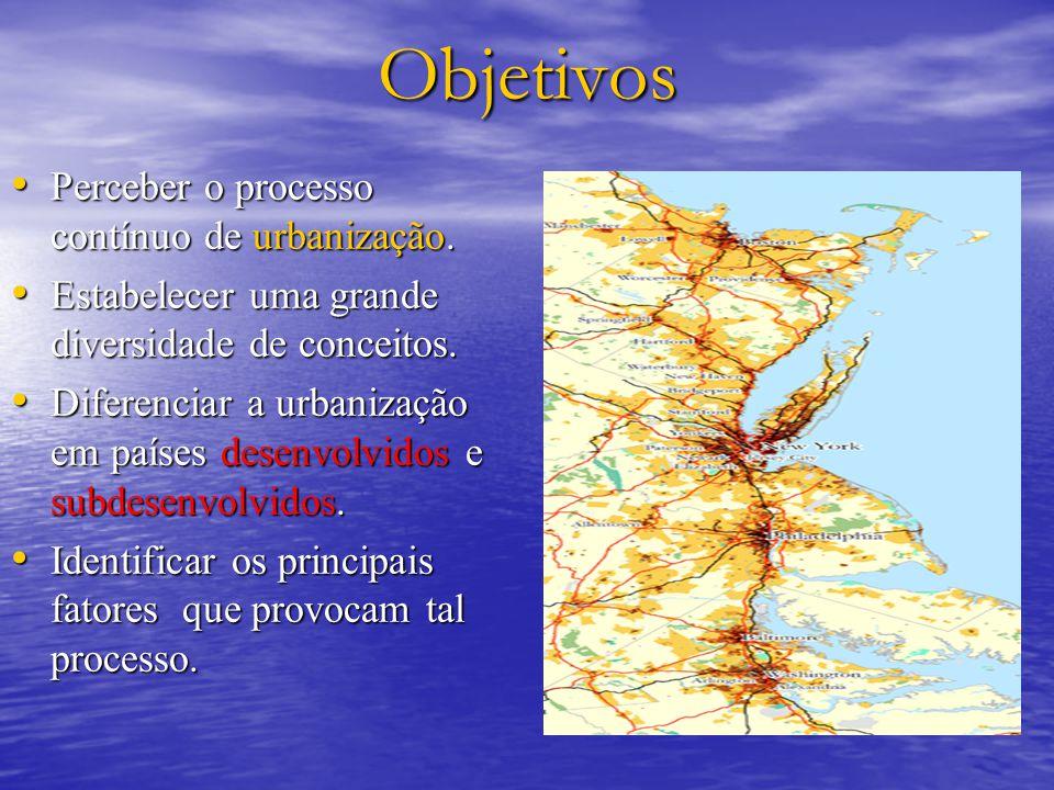 Objetivos Perceber o processo contínuo de urbanização. Perceber o processo contínuo de urbanização. Estabelecer uma grande diversidade de conceitos. E