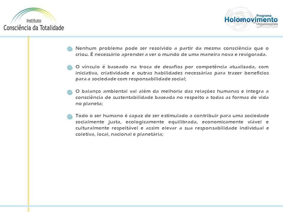 OBJETIVOS Propiciar um processo de sensibilização e mudanças em relação aos novos desafios e conceitos de desenvolvimento de pessoas baseado na Holonomia (Unidade), incluindo a relação da cada colaborador com a empresa e da empresa com o meio em que ela se insere (sociedade e natureza); Reforçar as práticas de gestão integrada dos gerentes e supervisores; Proporcionar melhorias no relacionamento interpessoal entre as lideranças, equipes, supervisores e gerentes; Estimular o desenvolvimento de uma LIDERANÇA preparada para os desafios atuais, focando principalmente: a comunicação, auto-estima, planejamento, mudanças e trabalho em equipe; Contribuir para gerar um maior comprometimento da equipe com os objetivos organizacionais.