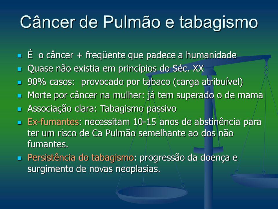 Câncer de Pulmão e tabagismo É o câncer + freqüente que padece a humanidade É o câncer + freqüente que padece a humanidade Quase não existia em princí