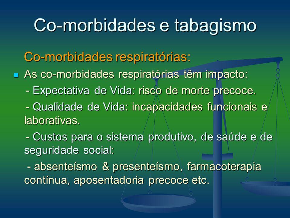 Co-morbidades respiratórias: Co-morbidades respiratórias: As co-morbidades respiratórias têm impacto: As co-morbidades respiratórias têm impacto: - Ex