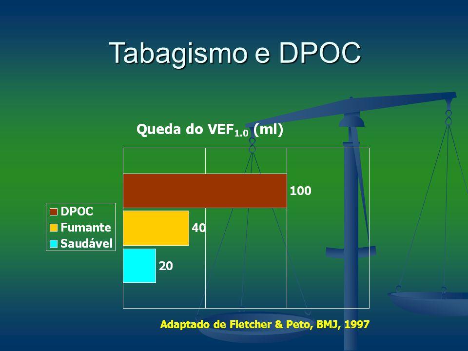 Tabagismo e DPOC Adaptado de Fletcher & Peto, BMJ, 1997