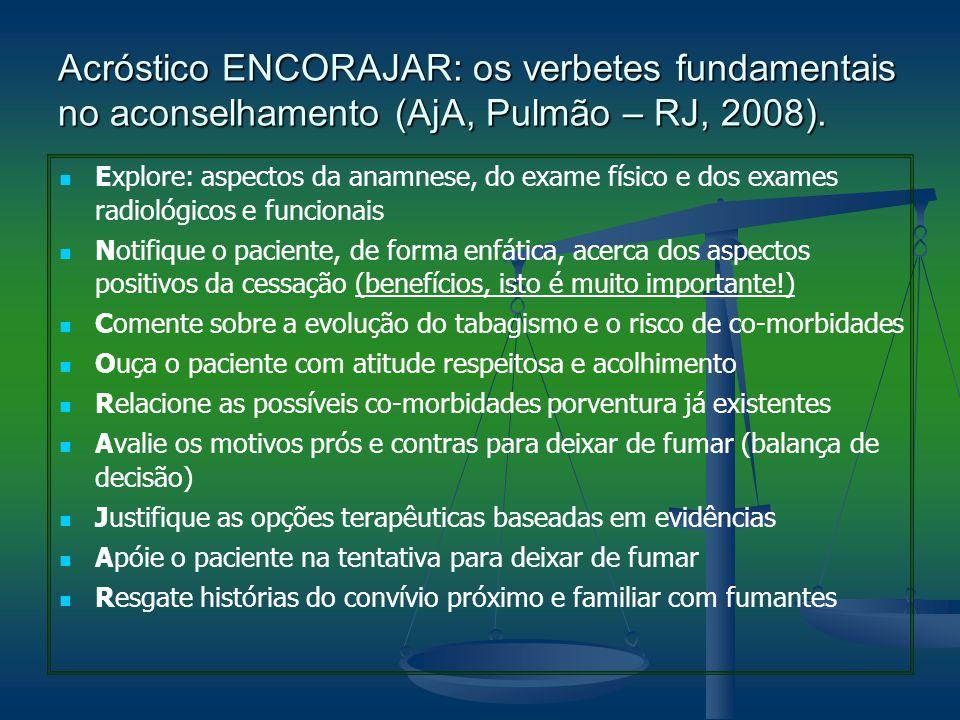 Acróstico ENCORAJAR: os verbetes fundamentais no aconselhamento (AjA, Pulmão – RJ, 2008). Explore: aspectos da anamnese, do exame físico e dos exames