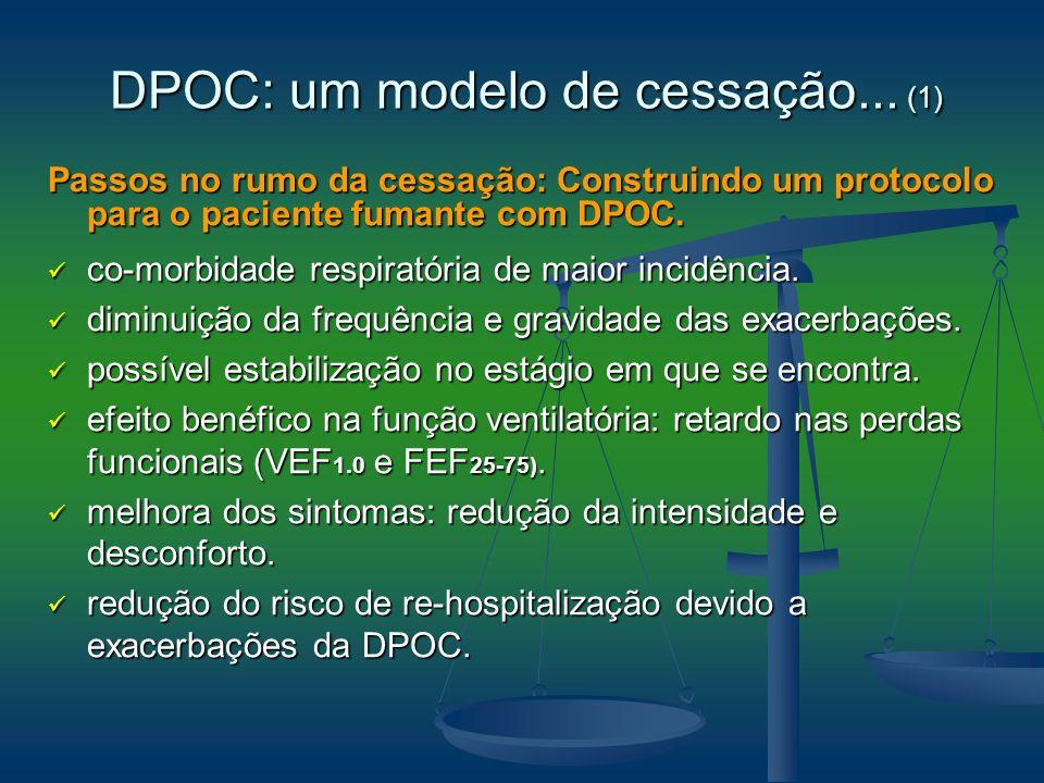 Passos no rumo da cessação: Construindo um protocolo para o paciente fumante com DPOC. co-morbidade respiratória de maior incidência. co-morbidade res