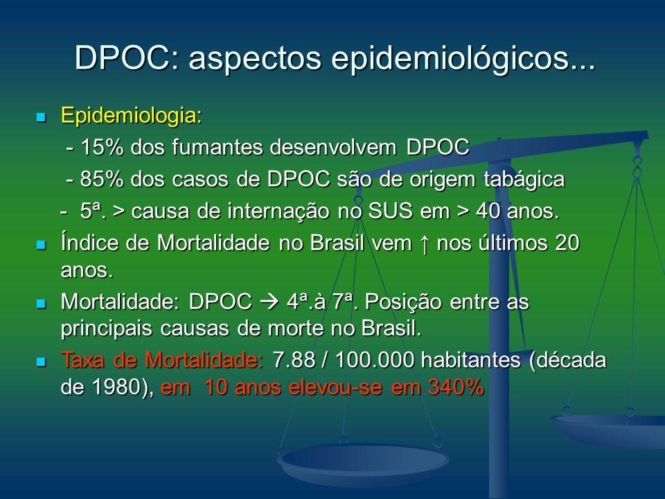 Epidemiologia: Epidemiologia: - 15% dos fumantes desenvolvem DPOC - 15% dos fumantes desenvolvem DPOC - 85% dos casos de DPOC são de origem tabágica -