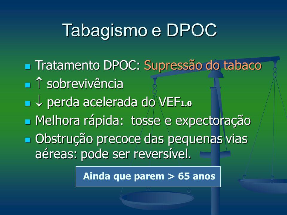 Tratamento DPOC: Supressão do tabaco Tratamento DPOC: Supressão do tabaco  sobrevivência  sobrevivência  perda acelerada do VEF 1.0  perda acelera