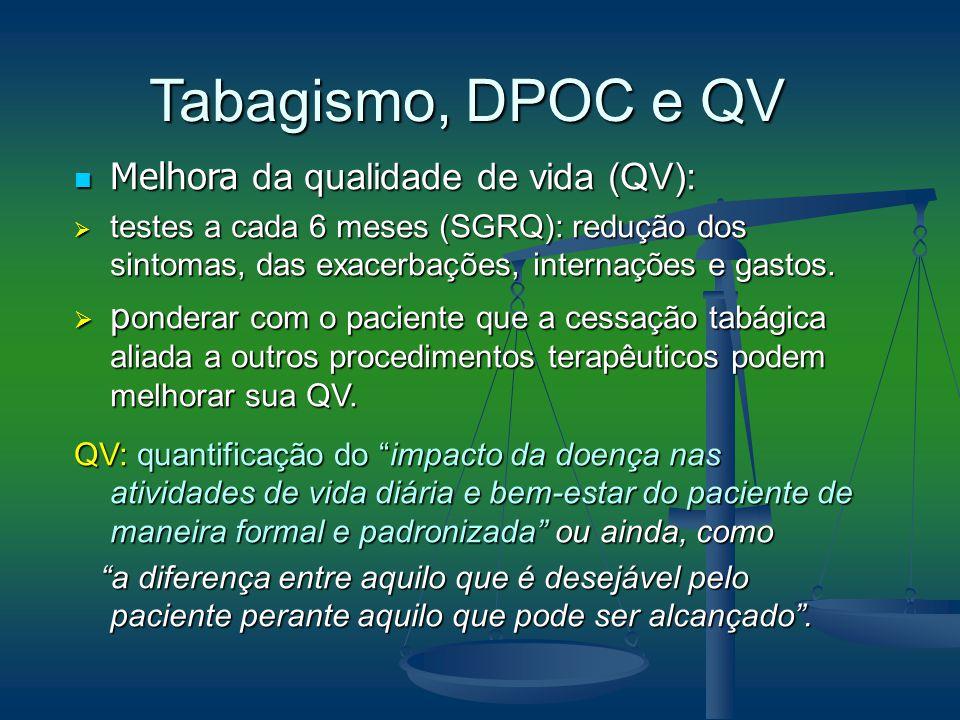 Melhora da qualidade de vida (QV): Melhora da qualidade de vida (QV):  testes a cada 6 meses (SGRQ): redução dos sintomas, das exacerbações, internaç