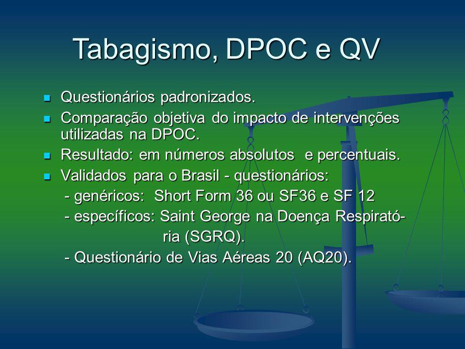 Questionários padronizados. Questionários padronizados. Comparação objetiva do impacto de intervenções utilizadas na DPOC. Comparação objetiva do impa