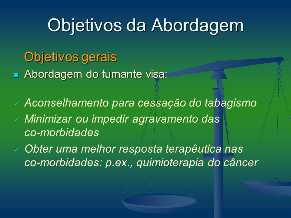 Co-morbidades e tabagismo Co-morbidades possíveis: Co-morbidades possíveis:  acima de 50 patologias em todos os sistemas.