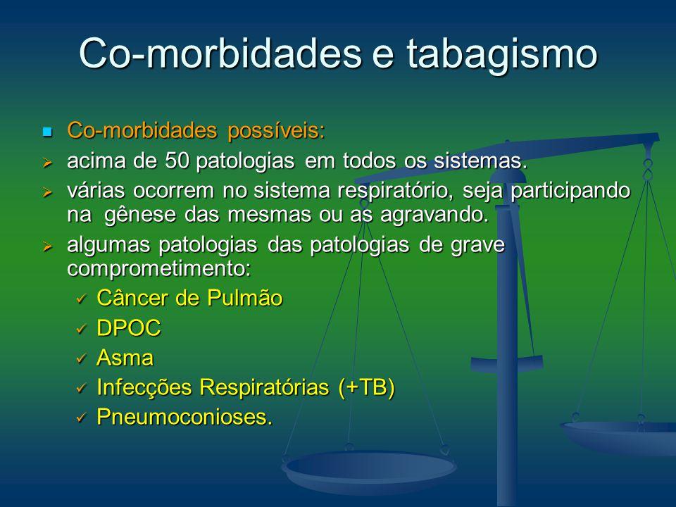 Co-morbidades e tabagismo Outras Co-morbidades (muitas delas com bom prognóstico após a cessação tabágica): Outras Co-morbidades (muitas delas com bom prognóstico após a cessação tabágica): Alveolite Fibrosante Criptogênica (Hamann Rich) Alveolite Fibrosante Criptogênica (Hamann Rich) Pneumonia Intersticial Descamativa (DIP) Pneumonia Intersticial Descamativa (DIP) Fibrose Pulmonar Idiopática (FPI) Fibrose Pulmonar Idiopática (FPI) Bronquiolite Respiratória associada a doenças intersticiais Bronquiolite Respiratória associada a doenças intersticiais Histiocitose X Histiocitose X Doenças Intersticiais Associadas a Colagenoses Doenças Intersticiais Associadas a Colagenoses
