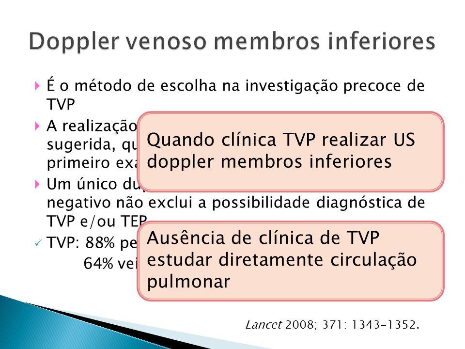  É o método de escolha na investigação precoce de TVP  A realização seriada após 24, 48h e até 72h é sugerida, quando há forte suspeita clínica e o primeiro exame é inconclusivo.