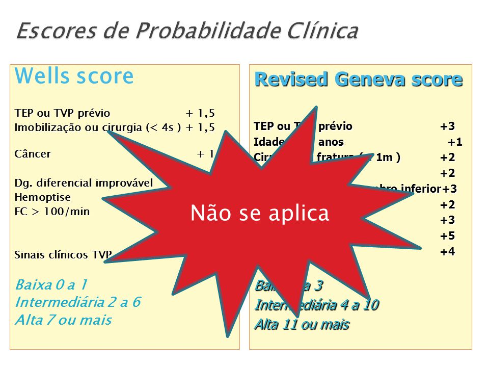Wells score TEP ou TVP prévio+ 1,5 Imobilização ou cirurgia (< 4s )+ 1,5 Câncer+ 1 Dg.