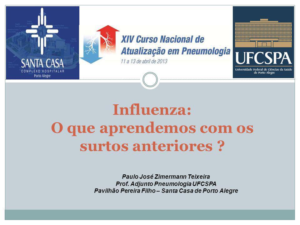 Pandemias de Influenza H7 H5 H9 * 1980 1997 Novas Influenzas Aviárias 19962002 1999 2003 195519651975198519952005 H1N1 H2N2 1889 Influenza Russa H2N2 1957 Influenza Asiática H2N2 H3N2 1968 Influenza Hong Kong H3N2 H3N8 1900 Influenza Velha Hong Kong H3N8 1918 Influenza Espanhola H1N1 19151925195519651975198519952005 18951905 2010 2015 2009 Influenza Pandemic H1N1 Pandemic H1N1