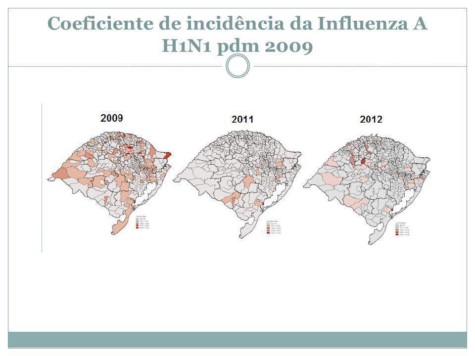 Coeficiente de incidência da Influenza A H1N1 pdm 2009
