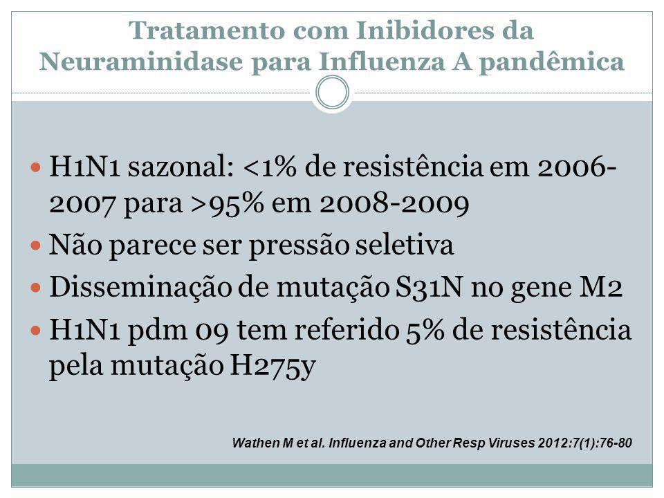 Tratamento com Inibidores da Neuraminidase para Influenza A pandêmica H1N1 sazonal: 95% em 2008-2009 Não parece ser pressão seletiva Disseminação de mutação S31N no gene M2 H1N1 pdm 09 tem referido 5% de resistência pela mutação H275y Wathen M et al.